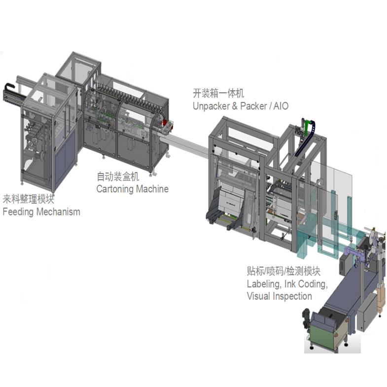 食品自动化包装一体机